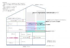 ドールハウス型絵本棚の図面拡大図